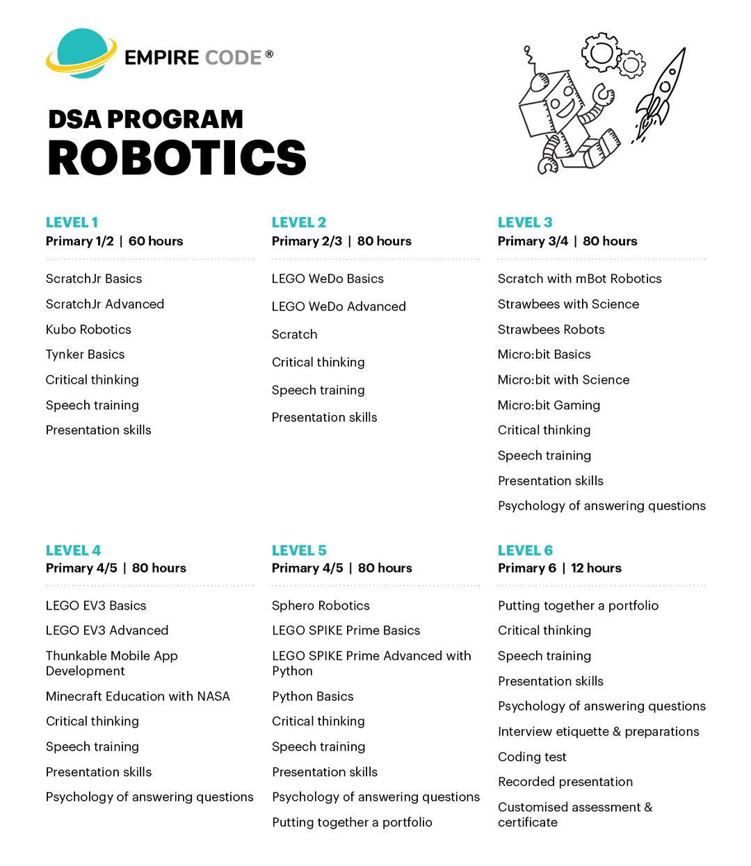 Empire Code DSA Robotics Program